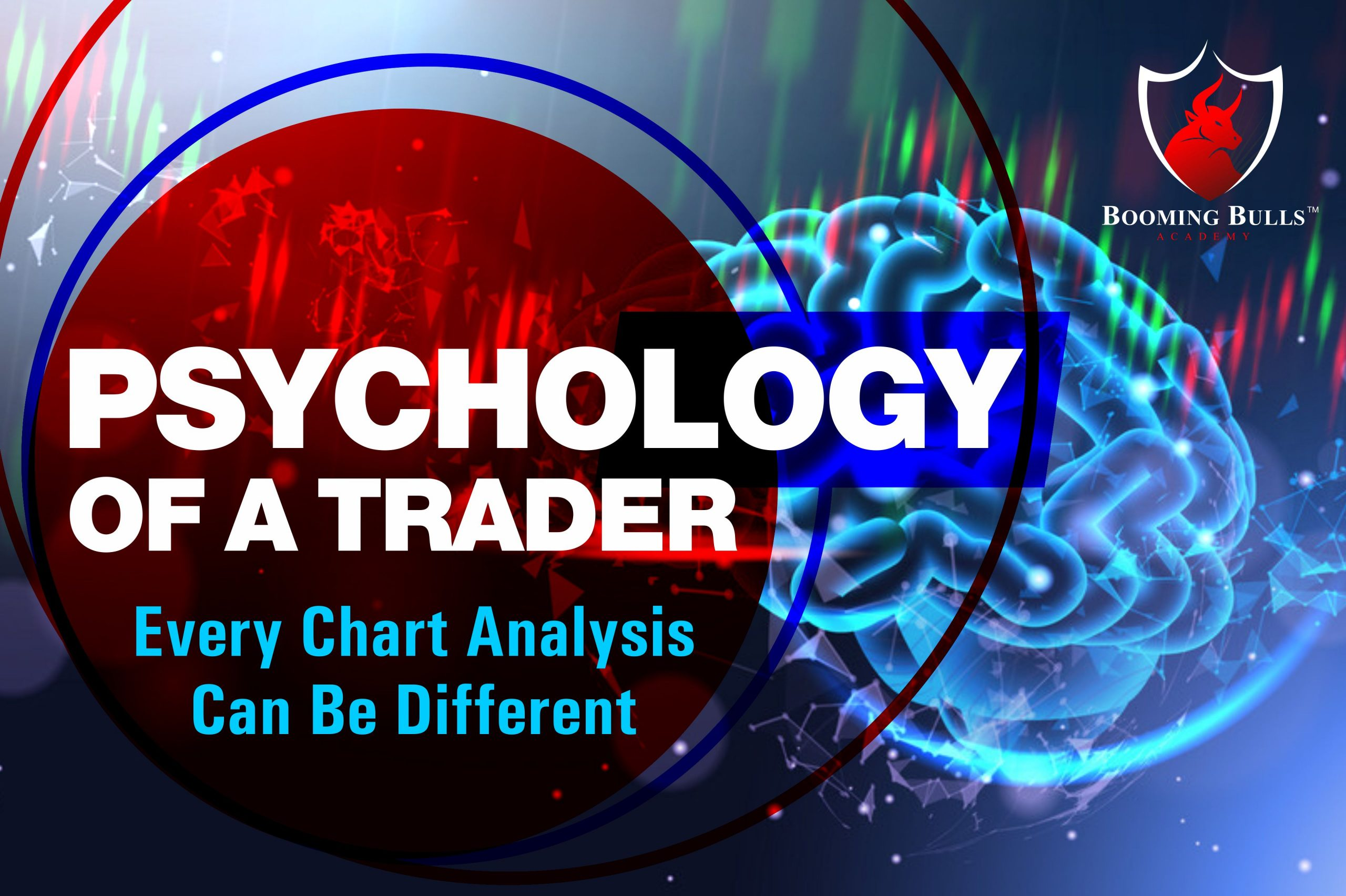 Every Chart Analysis Can Be Different | Psychology of a Trader