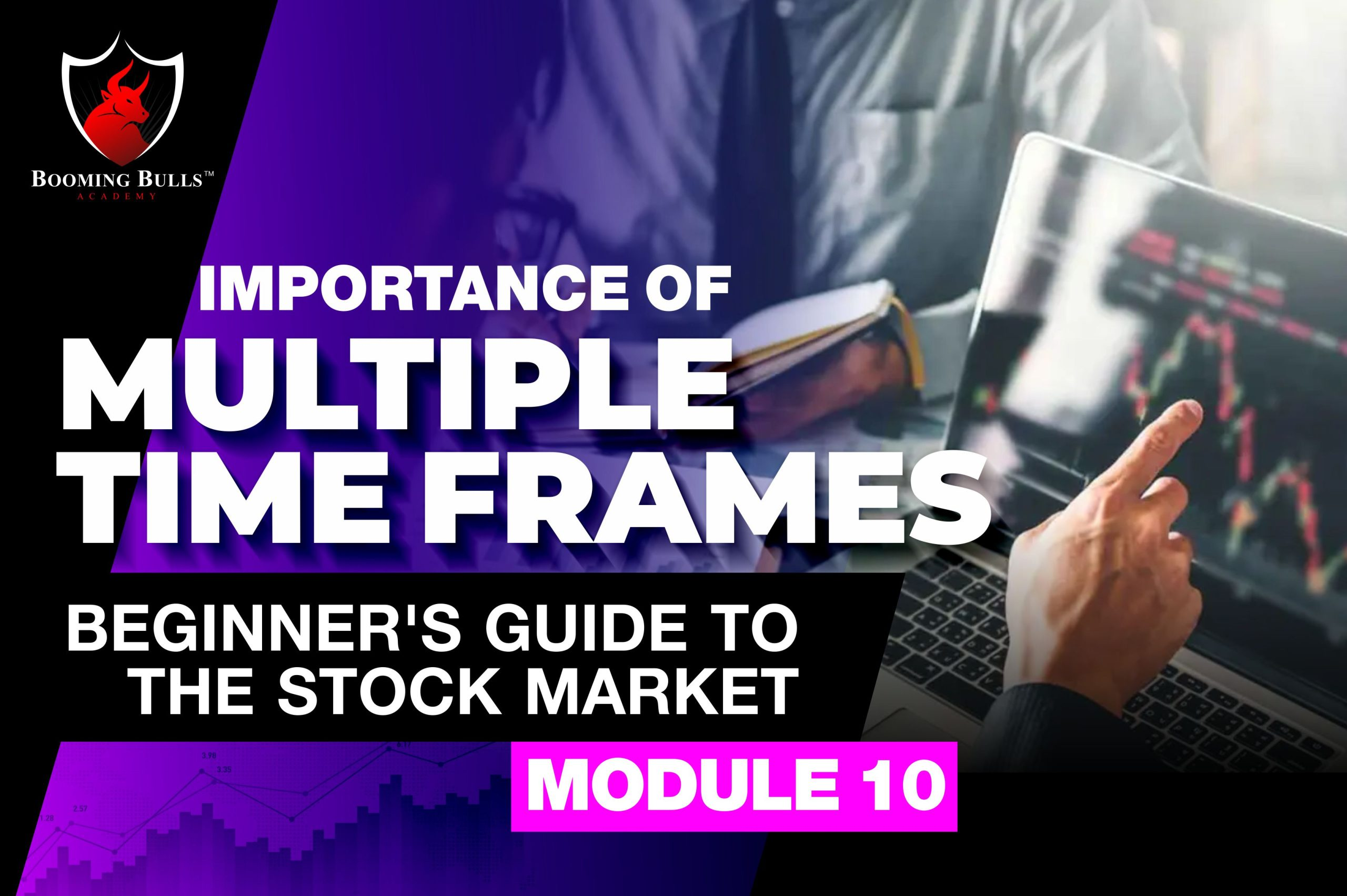 Importance Of Multiple Time Frames   Beginner's Guide To The Stock Market   Module 10